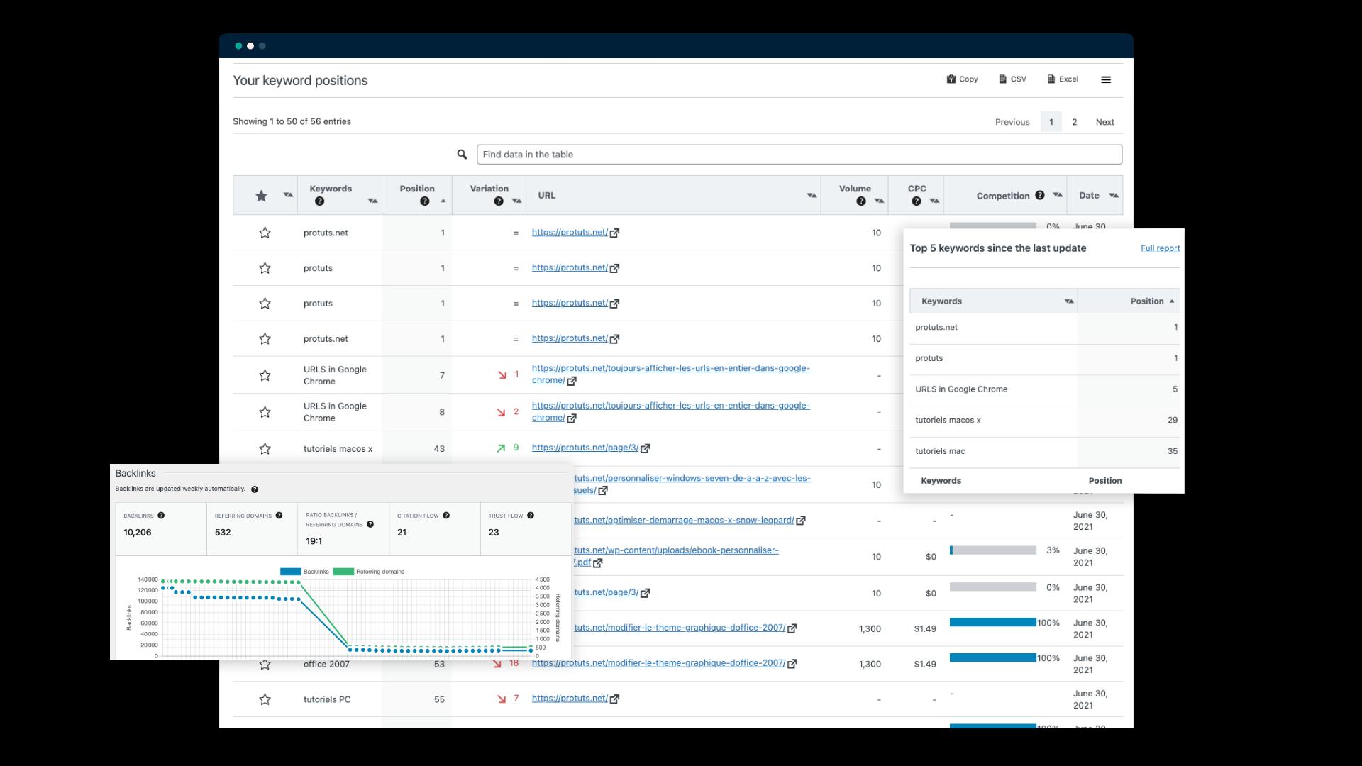 SEOPress Insights, plugin de seguimiento de rango y backlinks