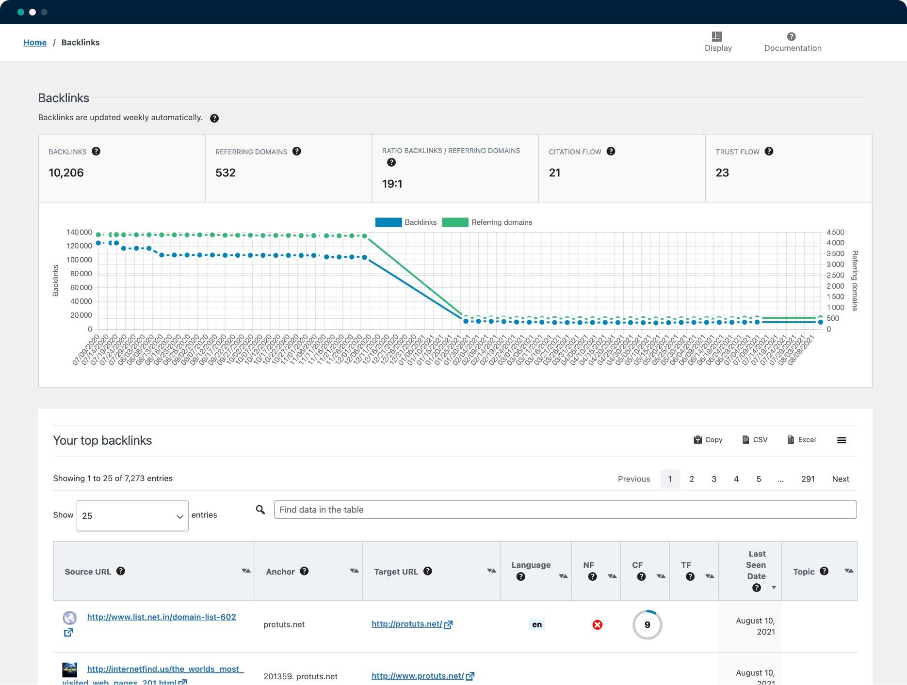Monitoreo de backlinks - SEOPress Insights
