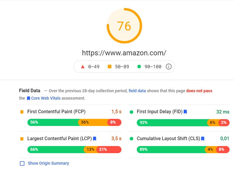 amazon core web vitals