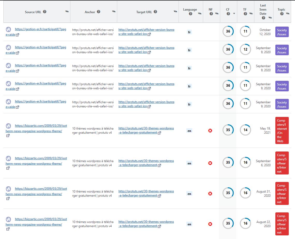 Utilisez Citation Flow et Trust Flow pour identifier vos meilleurs liens