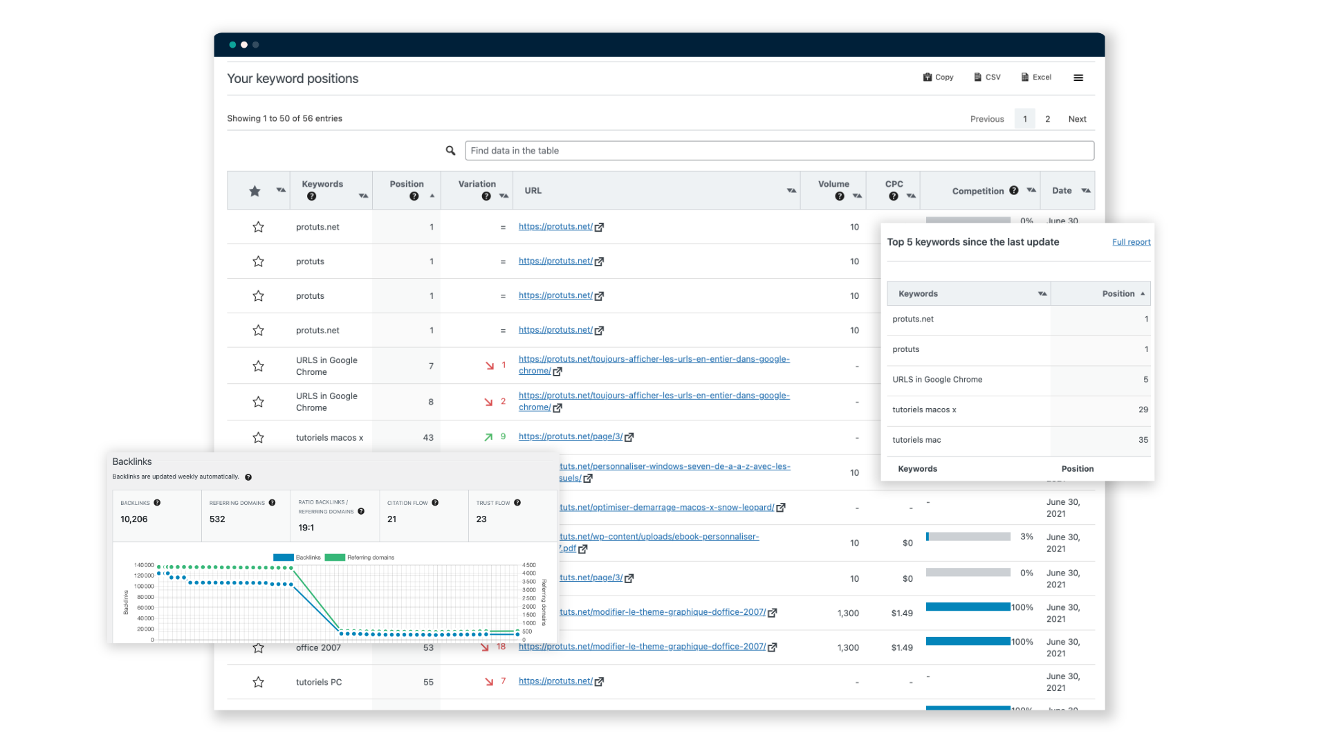 SEOPress Insights, plugin WordPress de suivi des positions et des backlinks