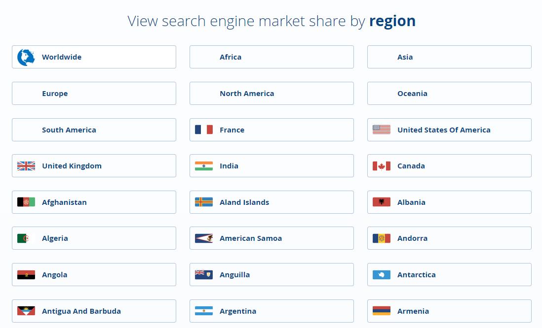 StatCounter dispose de données sur l'utilisation des moteurs de recherche pour la plupart des pays.