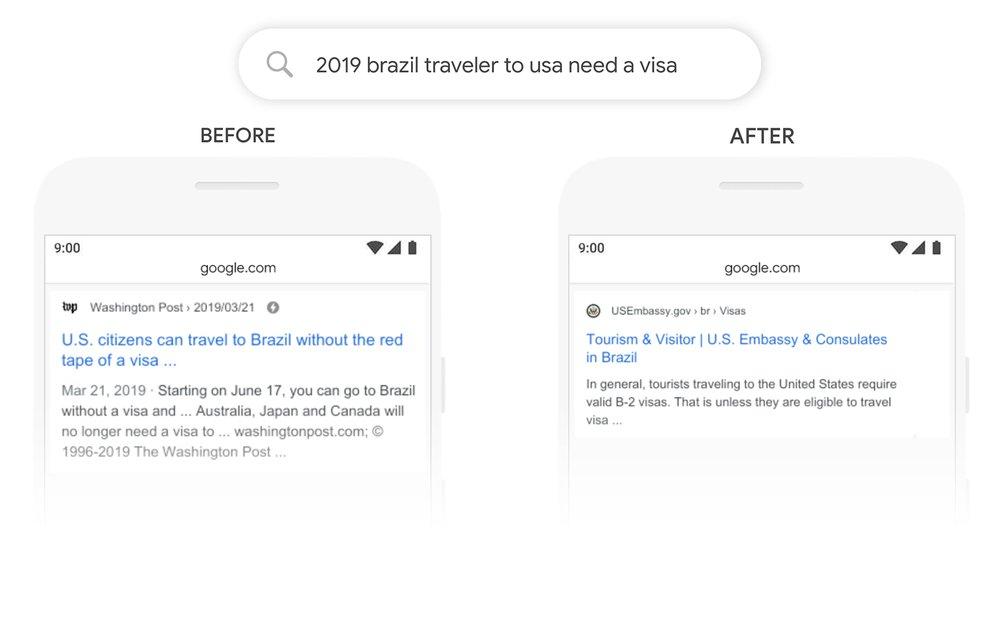 Google BERT query