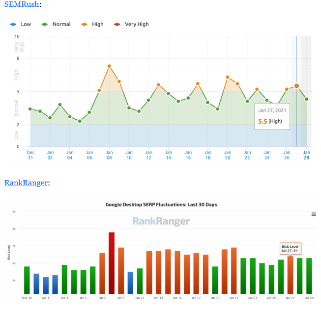 Screen shots from Barry Schwartz showing fluctuations in search results