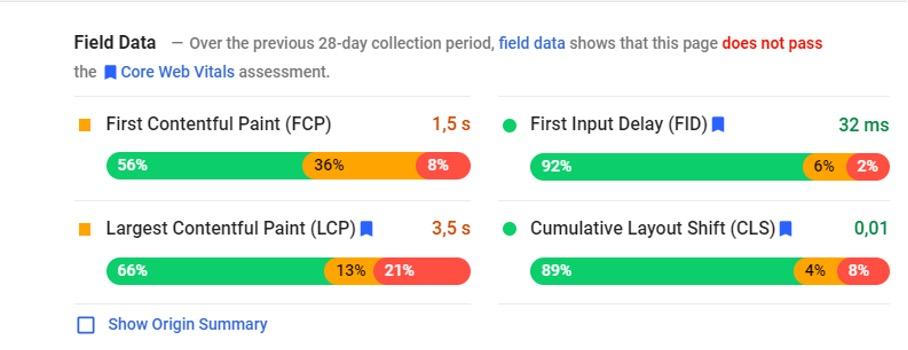 field data google search console