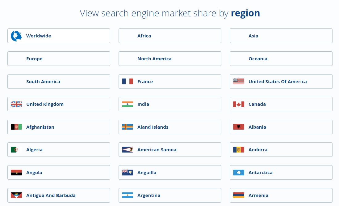 StatCounter has search engine usage data for most countries