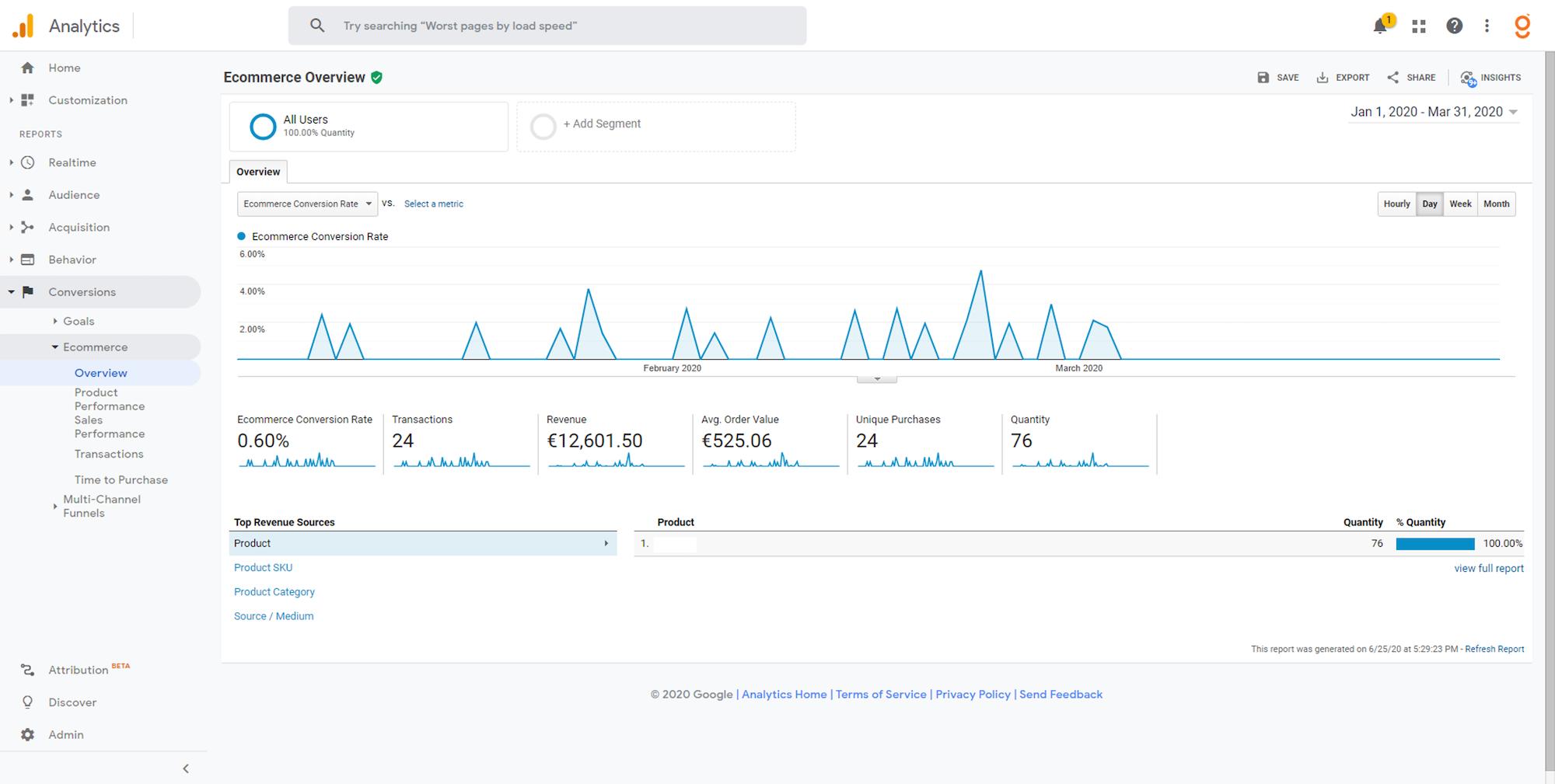 Google Analytics - Ecommerce Standard Reports